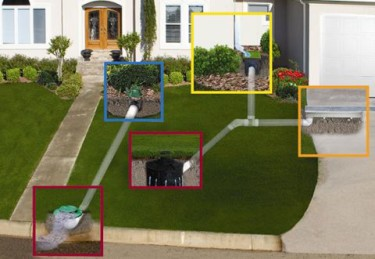 Water Drainage Solutions Omaha Ideal Renovations